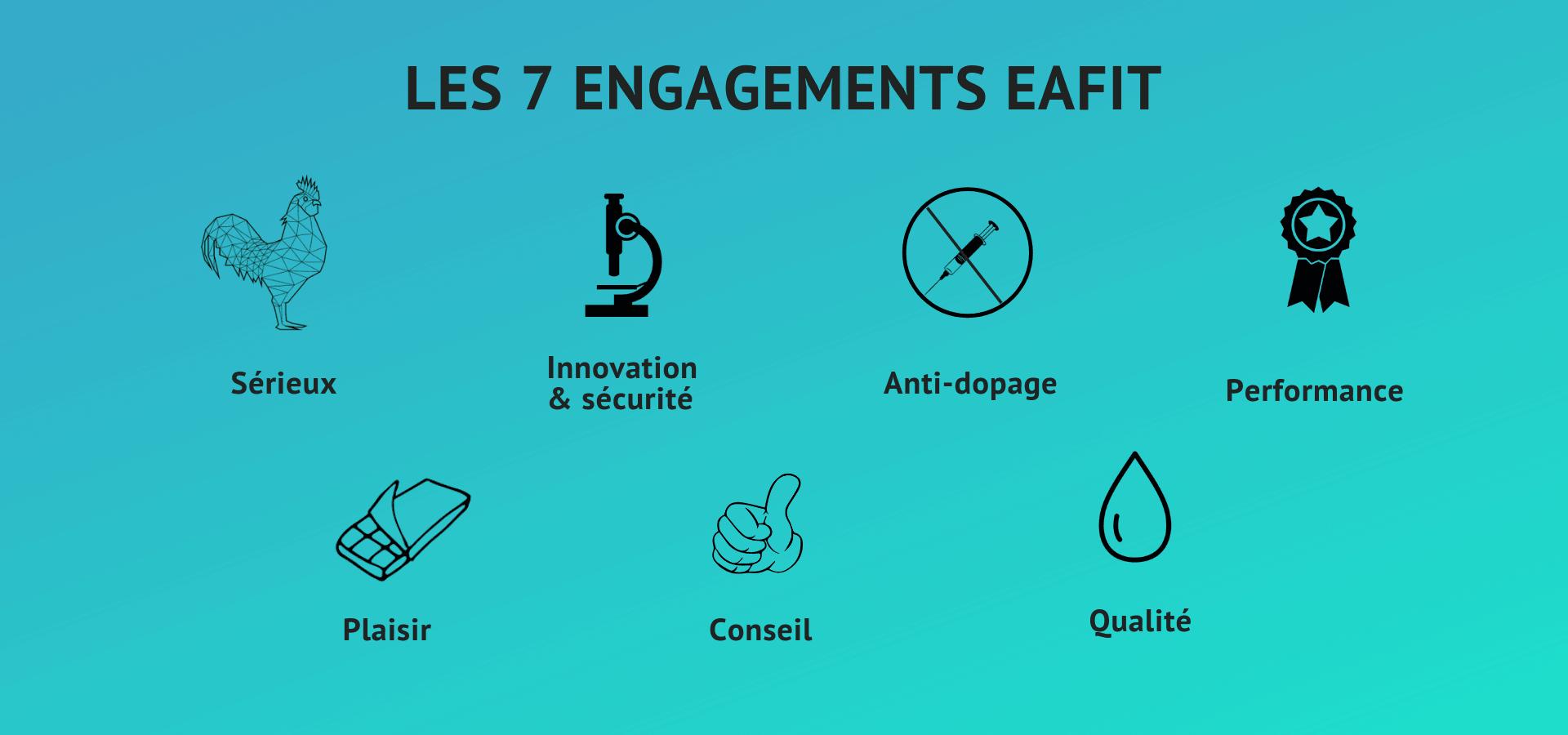 Les engagements et les valeurs d'EAFIT